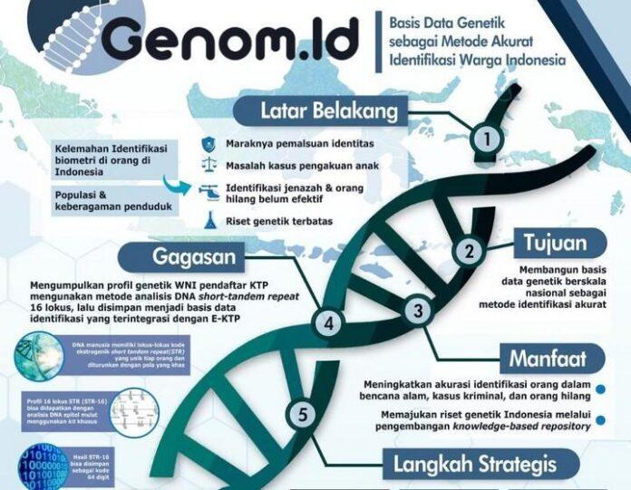 genom_id